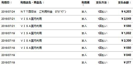 NTTは料金請求の際のいつの分かをわかりやすくすべき