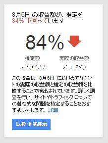 のほほん 84%下回っています
