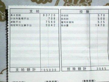 のほほん 給料8月分