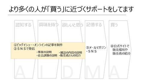 オンライン広報資料2