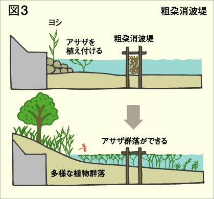 P15 図3