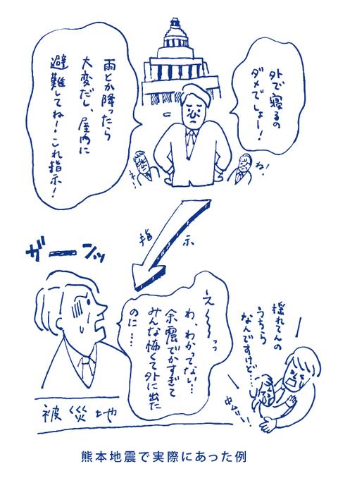 熊本地震で実際にあった例