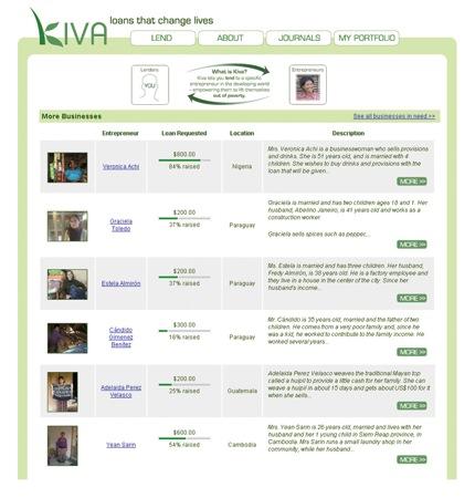 Kiva2007