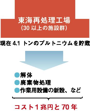 316genpatsu-zu