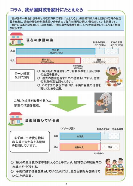 財務省「国の借金、国民一人あたり858万円」「消費税を32%まで上げなければ日本は財政破綻する」