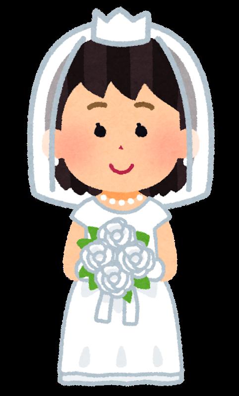 36歳の女だけど子供産める限界が来そうになって結婚したくてたまらなくなってる。結婚するためのアドバイスください