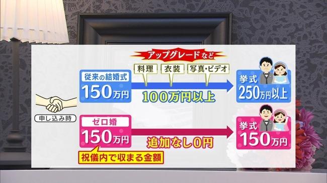 20180129-10000001-mbsnews-003-3-view
