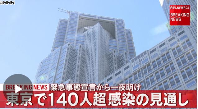 【速報】東京都コロナ感染140人を超える見通し