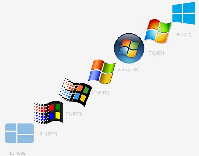 【音あり】歴代Windowsの起動音に感動するスレ