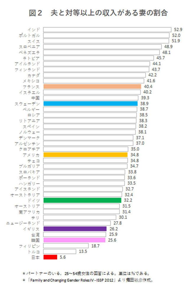 maita181121-chart02