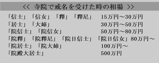 728-290jiinkaimyousobaobi