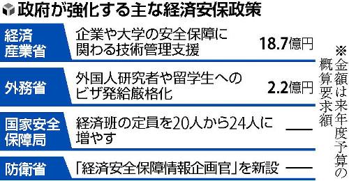 【速報】日本政府、中国人留学生のビザを一気に厳格化 経済安全保障上の懸念で米と連携