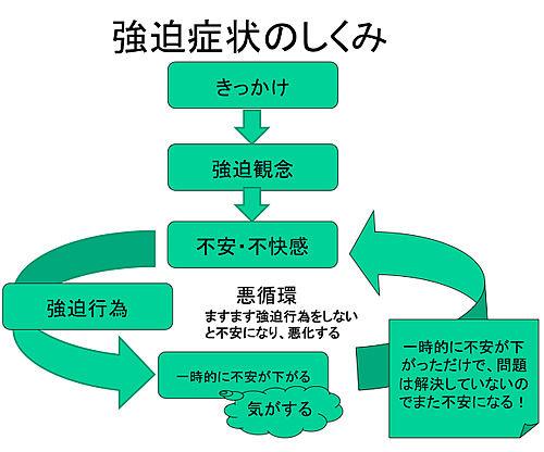 ppt_compulsive_figure011
