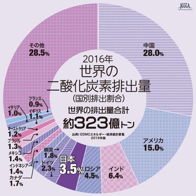chart03_01_img01