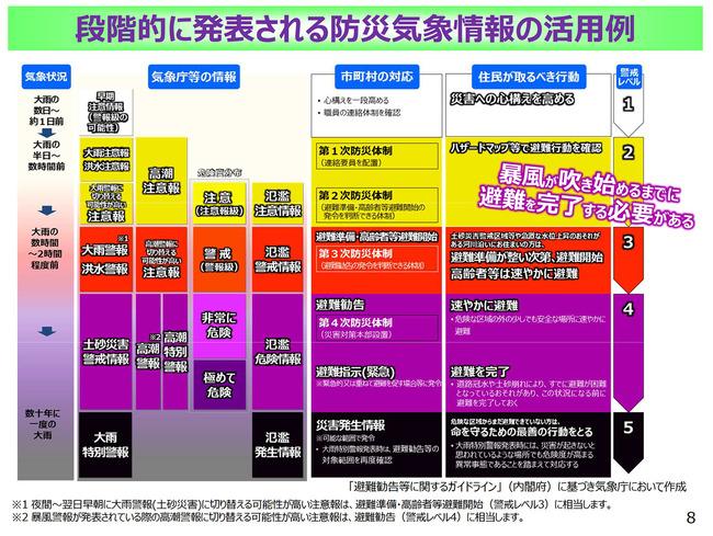 typhoon-emergency-evacuation-news3