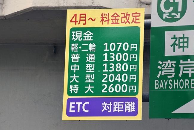 政府「五輪期間中は首都高1000円値上げします」 IOC「一般人に迷惑かけるな」