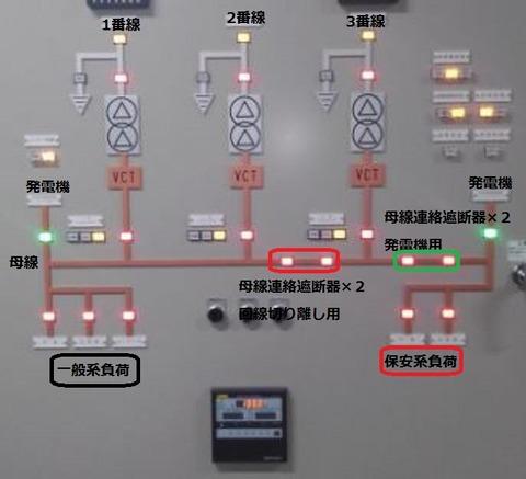 スポットネットワーク