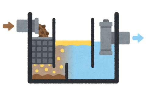 gomi_grease_trap_pit
