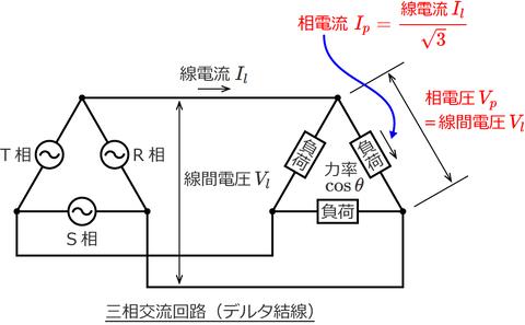 sac-3phasepower0114