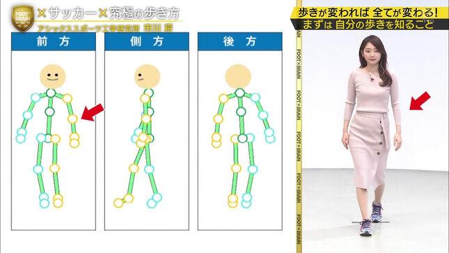 竹﨑由佳アナ ボディコン風ニットで体を計測される!!