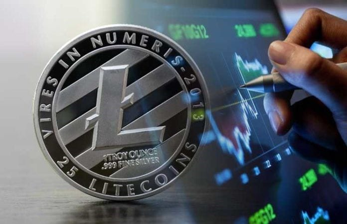 LitecoinとMimbleWimbleの関係は強く強化!さらなる資金調達!
