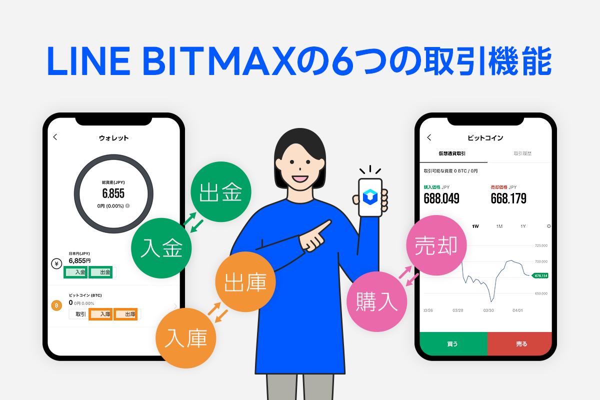 Blog_linebitmax_2_20210507