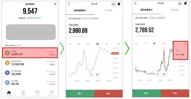 chart_hyojihoho