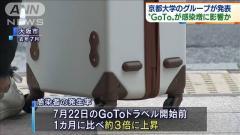 「GoToトラベル」感染増に影響か 京大グループ発表
