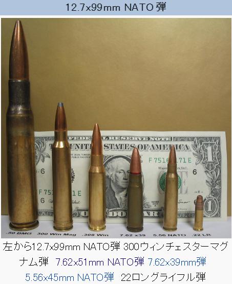2002年にカナダ軍のロブ・ファーロング兵長が2430mの狙撃を記録した時に使用した50口径のボルトアクション式対物ライフル マクミラン TAC-50とは                        コメント