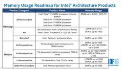 Intel-Kaby-Lake-DRAM-Usage-635x357