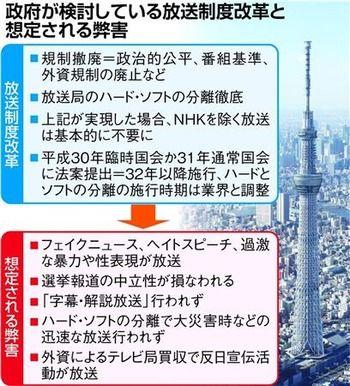 【放送改革】 在京民放キー局5社反対 「報道の中立性が損なわれる」  「反日放送される」
