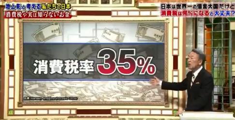 【オワコン】池上彰「消費税35%まで上げないと社会保障賄えない」