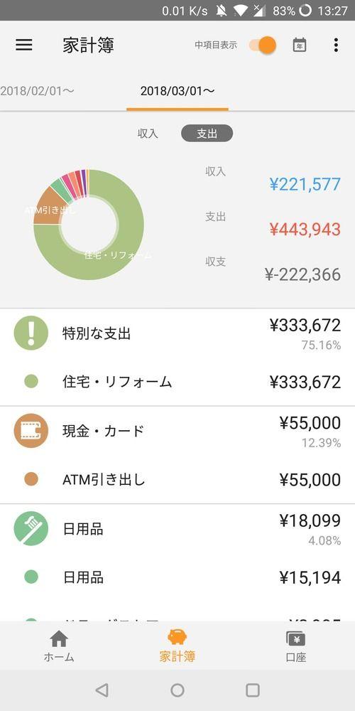 【悲報】ワイ大学生、今月の家計簿を見て卒倒