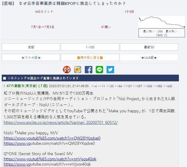 韓国人「何故日本の音楽業界は韓国K-POPに敗北してしまったのか?その理由がこちら‥」 韓国の反応