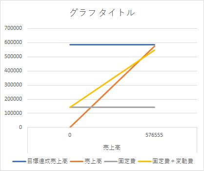 sonekibunki2