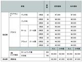 日韓戦価格表