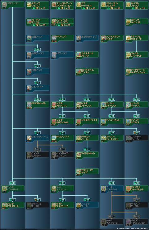 魔法戦士【TeFi】Lv90 SP104 対応版 メインTe