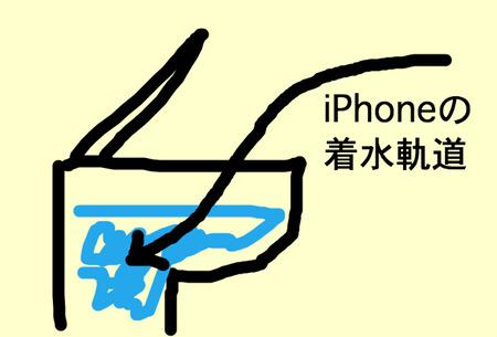 iPhoneの着水