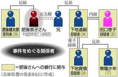 兵庫・川西の女性暴行死