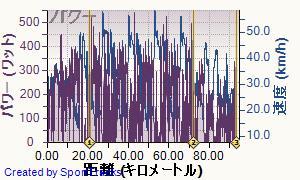 20130602data