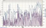 20120204データ