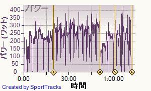 20130509data
