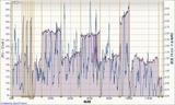 20120120データ