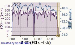 20130608data