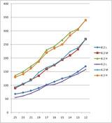 20101221グラフ