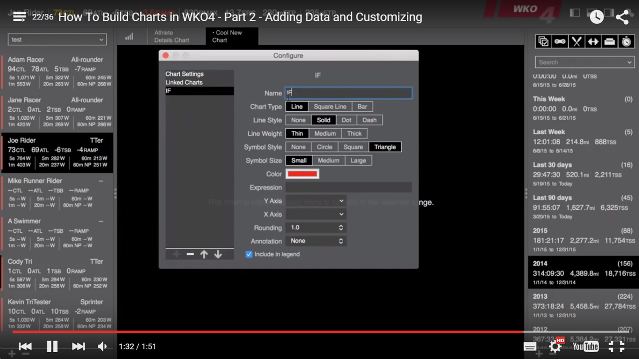 wko4 22 36 buled charts part2 data series とんぼと一緒にロードバイク