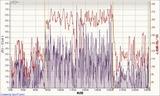 20110522データ