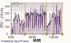 20130514data