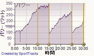 20130613data