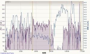 20121012data